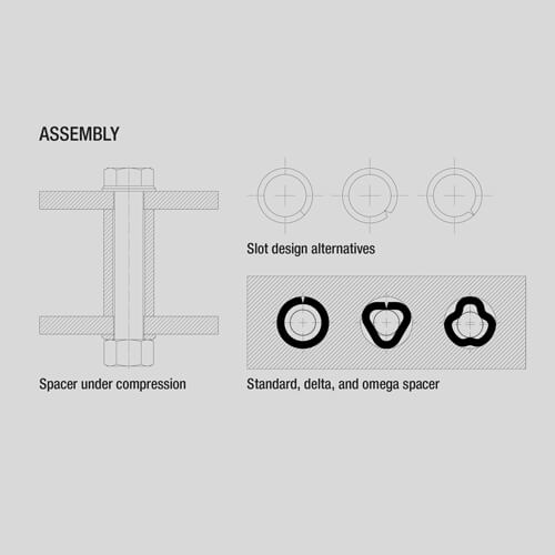 spacer applications